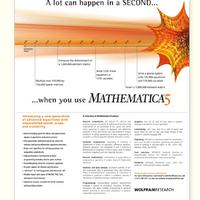 2003: Mathematica 5 breaks the speed barrier…