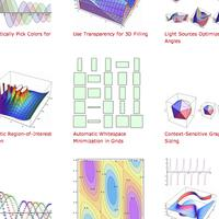 Computational aesthetics takes off in Mathematica 6.0…